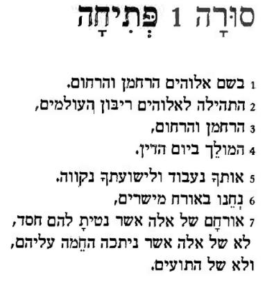 Surah Al Fatihah Menjiplak Doa Yahudi Kristologcom